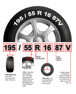 tyres2